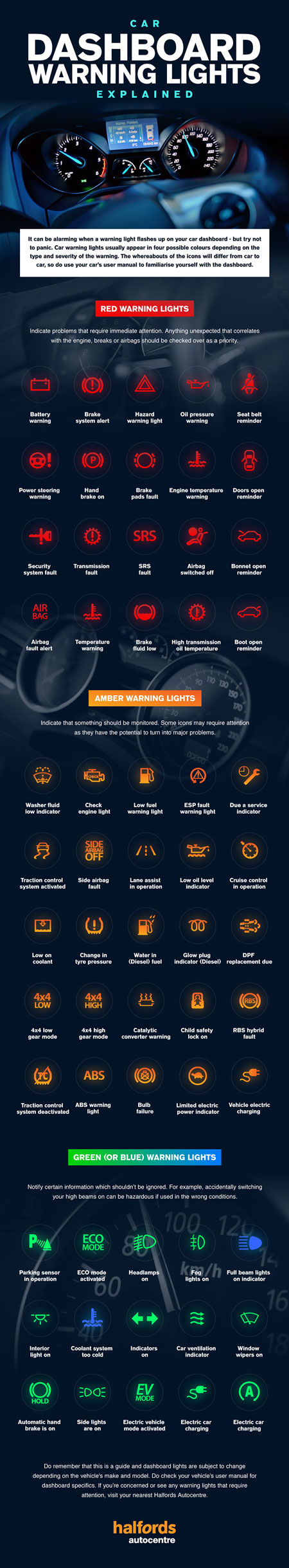 Car Dashboard Lights What Do They All Mean